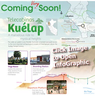 Download this PDF InfoGraphic in English about the Telecabinas Kuelap