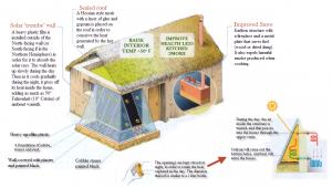 PUCP solar tech retrofitting of high andean homes