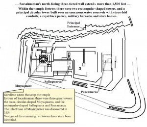 Sacsahuaman's north-facing three-tiered wall extends more than 1,500 feet. Within the temple fortress there were two rectangular shaped towers, and a principal circular tower built over an enormous water reservoir with stone-laid conduits, a royal Inca palace, military barracks and store houses.