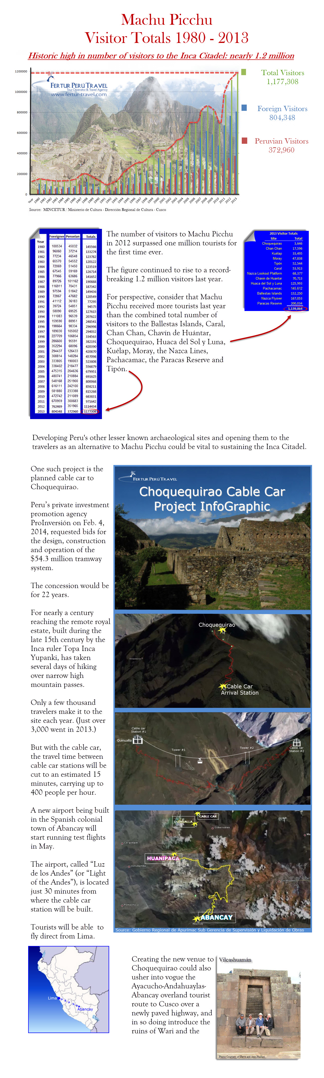 Drastic New Rules Coming For Visitors To Machu Picchu News From - 8 destinations putting a cap on tourist numbers