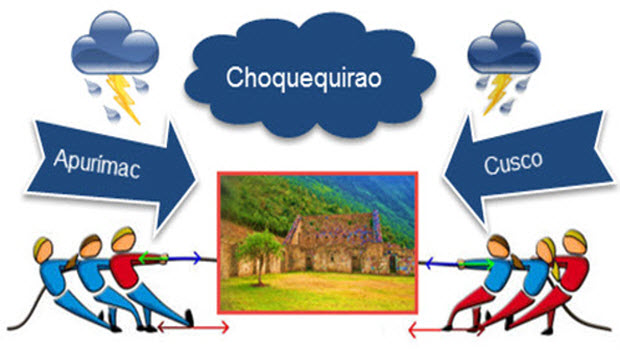 Cusco wants in on Choquequirao Cable Car action