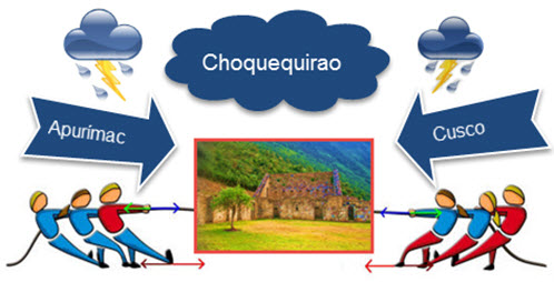 Choquequirao cable car project tug-of-war