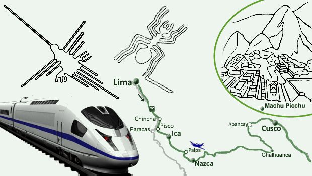 Train and Plane Plans to Connect Nazca Lines, Cusco and Lima