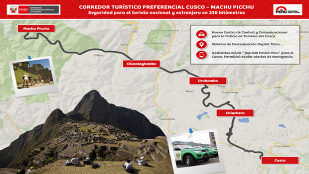Improved tourism security for Cusco, Sacred Valley and Machu Picchu