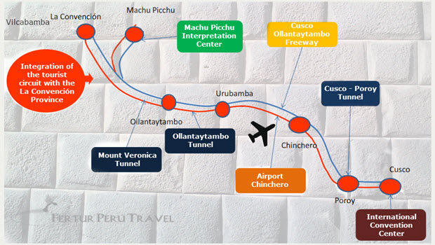 'Inca World' Plan Taking Shape for Tourism in Cusco