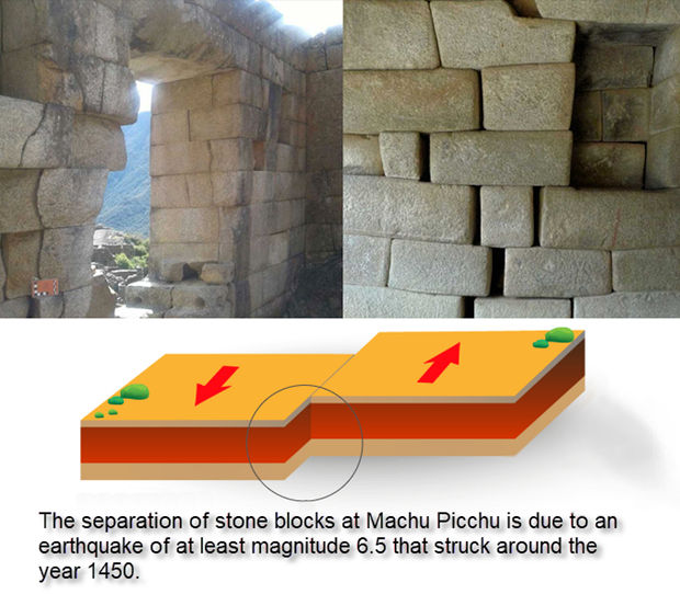 Photos and graphic demonstrating how a 6.5 -magnitude earthquake is believed to be responsible for the separation of stone blocks at Machu Picchu