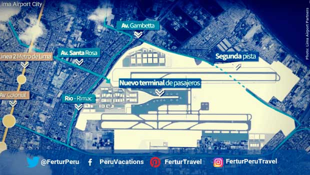 Lima Airport City (Image courtesy of Lima Airport Partners on YouTube)